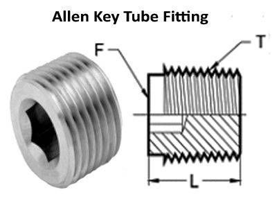 Allen Key Compression Tube Fittings
