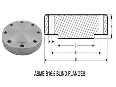 Blind Pipe Flange ASME B16.5