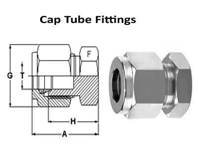 Cap Compression Tube Fittings