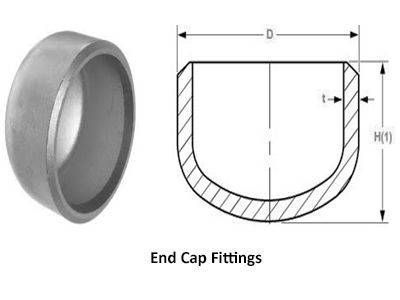 End Cap Pipe Fitting
