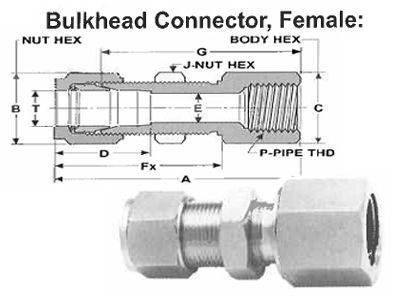 Female Bulkhead Connector Compression Tube Fittings