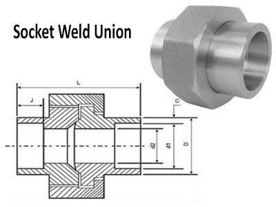 Socket Weld Union - ASME B16.11, BS 3799