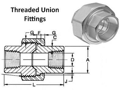 Threaded Union - ASME B16.11, BS 3799