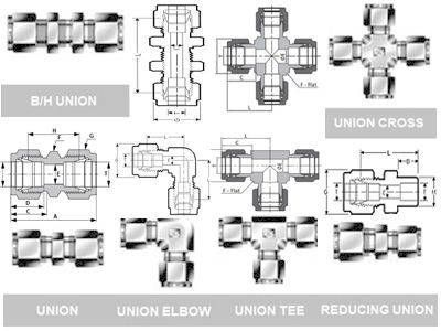 Tube To Tube Union Tube Fittings Manufacturer