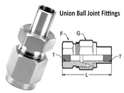 Union Ball Joint Compression Tube Fittings