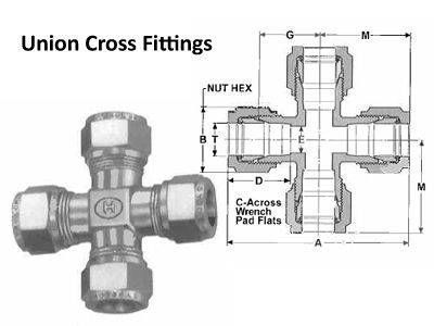 Union Cross Compression Tube Fittings